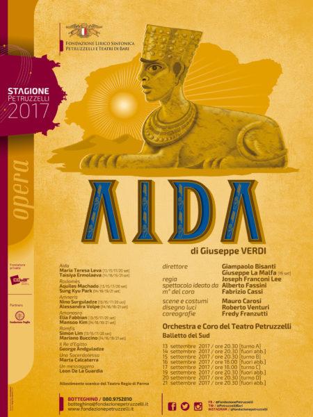 Manifesto AIDA bassa